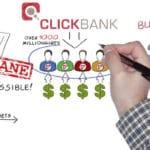 Bật Mí Mọi Thông Tin Về Clickbank Cả Pro Lẫn Amateur Đều Cần
